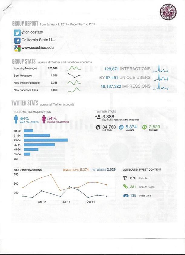SocialMediaStats1